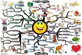 Afirmacije za privlačenje sreće